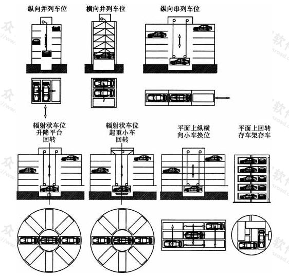 图5 垂直升降类机械式停车库示意图