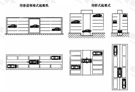图4 巷道堆垛类机械式停车库示意图