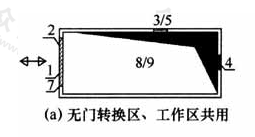 图6  转换区示意图(a)无门转换区、工作区共用