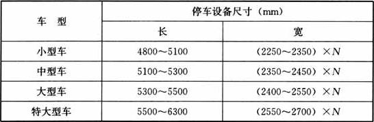 表3 简易升降类停车设备的平面尺寸
