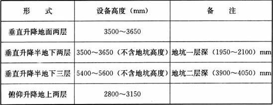 表4 简易升降类停车库设备的高度
