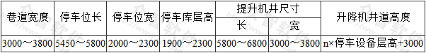表5  多层纵置式平面移动类停车库建筑尺寸(mm)