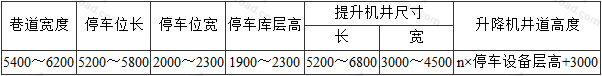表6 多层横置式平面移动类停车库建筑尺寸(mm)