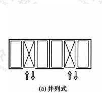 图7 组合方式(a)并列式