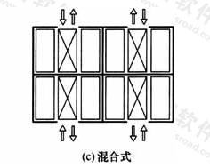 图7  组合方式(c)混合式