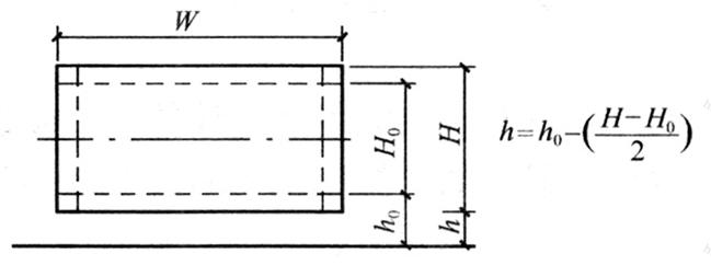图2 设计视点高度计算