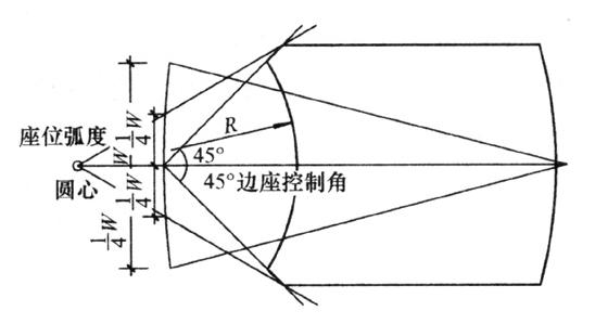 图5 观众厅弧线座位排列做法1