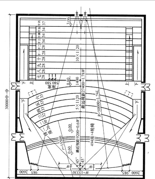 图7 大、中厅座位排列示意图