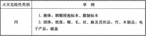 表8 藏品火灾危险性分类举例