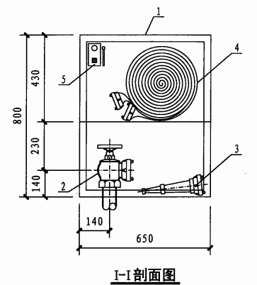 薄型单栓室内消火栓箱(I-I剖面图)
