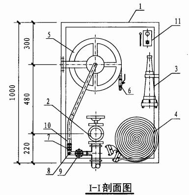 甲型单栓带消防软管卷盘消火栓箱(I-I剖面图)
