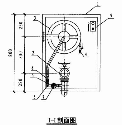 乙型单栓带消防软管卷盘消火栓箱(I-I剖面图)