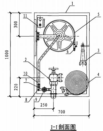 薄型单栓带消防软管卷盘消火栓箱(I-I剖面图)