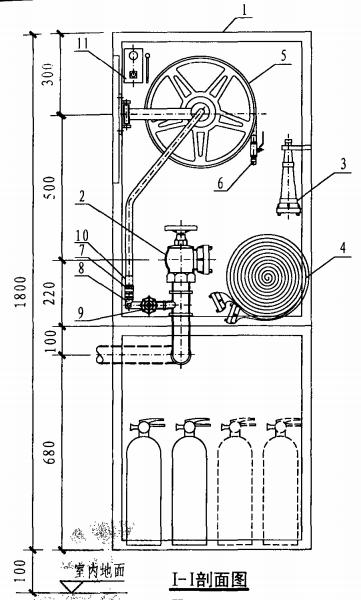 薄型单栓带消防软管卷盘组合式消防柜(I-I剖面图)