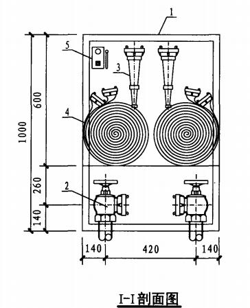 薄型双栓室内消火栓箱(I-I剖面图)