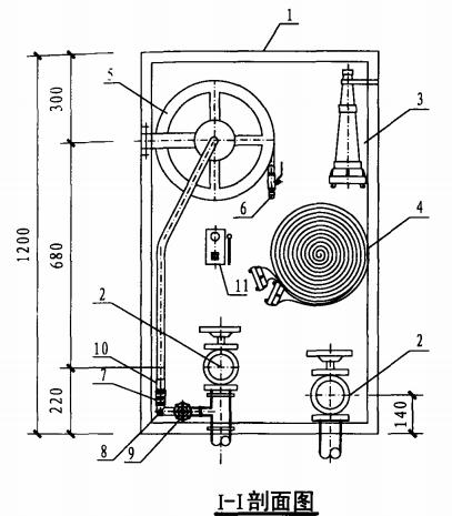 双栓带消防软管卷盘消火栓箱(I-I剖面图)