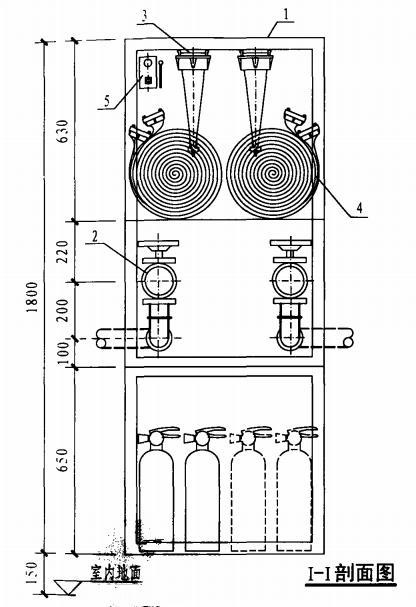 甲型双栓带灭火器箱组合式消防柜(I-I剖面图)