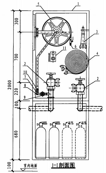 薄型双栓带消防软管卷盘组合式消防柜(I-I剖面图)