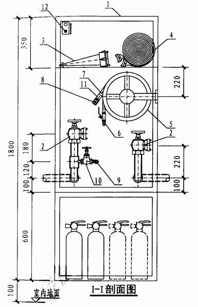 薄型双栓带轻便消防水龙组合式消防柜(I-I剖面图)