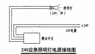 甲型带应急照明单栓室内消火栓箱(24V应急照明灯电源接线图)