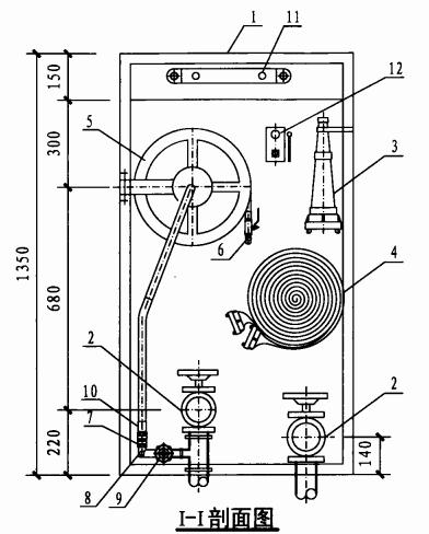 双栓带应急照明配消防软管卷盘消火栓箱(I-I剖面图)