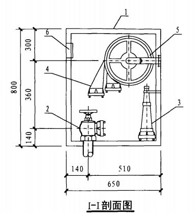 单栓前后开门消火栓箱(I-I剖面图)