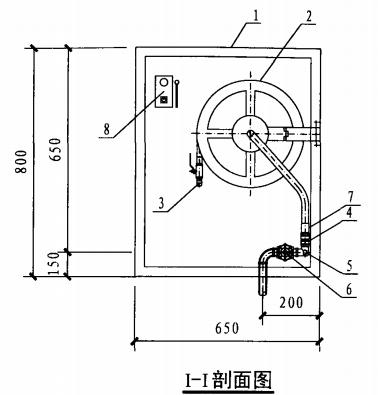 自救式消防软管卷盘箱(I-I剖面图)