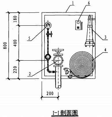 试验用消火栓箱(I-I剖面图)