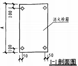 明装消火栓箱砖墙、混凝土墙上安装固定图(I-I剖面图)