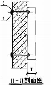 明装消火栓箱混凝土柱上安装固定图(II-II剖面图)