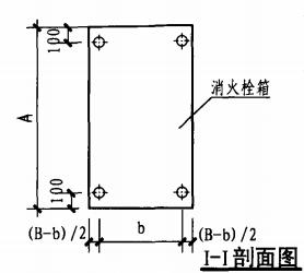 明装消火栓箱混凝土柱上安装固定图(I-I剖面图)
