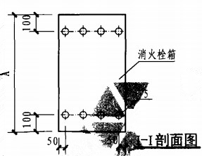 明装消火栓箱轻钢龙骨石膏板墙上安装固定图(I-I剖面图)