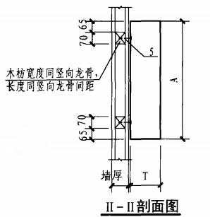 明装消火栓箱轻钢龙骨石膏板墙上安装固定图(II-II剖面图)