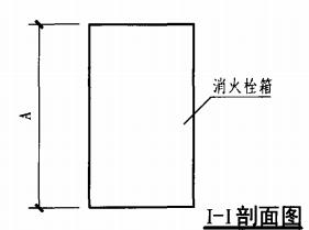 暗装消火栓箱空心条板墙上安装固定图(I-I剖面图)