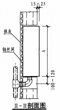 暗装消火栓箱空心条板墙上安装固定图(II-II剖面图)