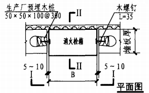 暗装消火栓箱空心条板墙上安装固定图(平面图)