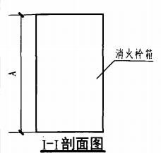 暗装消火栓箱轻钢龙骨石膏板墙上安装固定图(I-I剖面图)