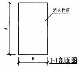 暗装消火栓箱砖墙、混凝土墙上安装固定图(I-I剖面图)
