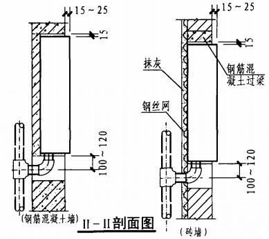 暗装消火栓箱砖墙、混凝土墙上安装固定图(II-II剖面图)