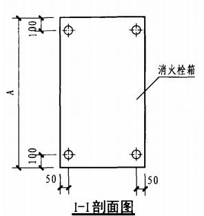 半暗装消火栓箱砖墙上安装固定图(I-I剖面图)