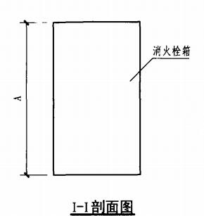 半暗装消火栓箱轻钢龙骨石膏板墙上安装固定图(I-I剖面图)