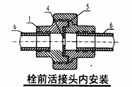 减压孔板安装图(栓前活接头内安装)