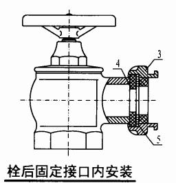 减压孔板安装图(栓后固定接口内安装)