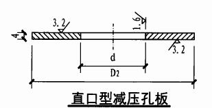 减压孔板安装图(直口型减压孔板)