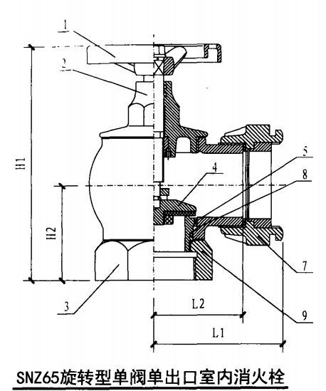 SNZ65旋转型单阀单出口室内消火栓