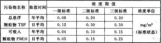 表4 环境空气质量标准