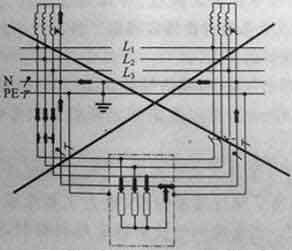 图1 在TN-S 系统中,产生杂散电流的例子
