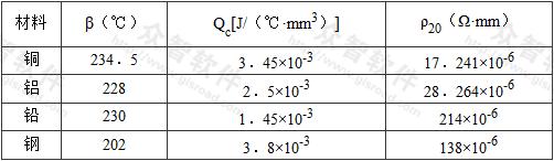 表A.0.1 不同材料的参数值
