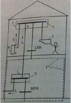 图5 同一配电箱或配电干线直接引出的不同回路