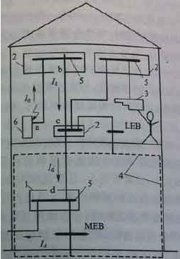图6 同一配电箱或配电干线间接引出的不同回路